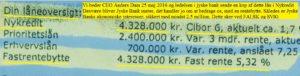 Jyske bank påstår i mail 19-02-2010 der er sendt, imens kunde ligger syg med en hjerneblødning at han har optaget et lån på 4.328.000 kr. i Nykredirt og det rentebyttes med Jyske Bank Siger bare der ikke findes noget lån.